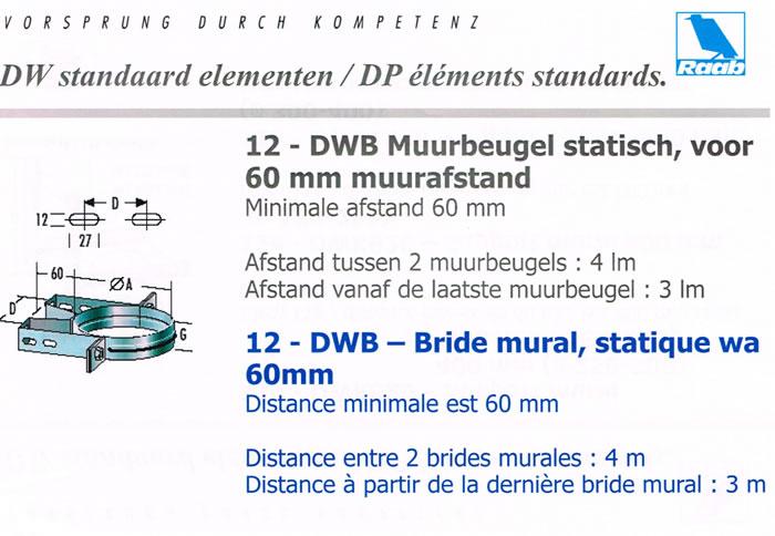 opleiding-dw-standaard-elementen
